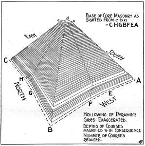 Core-Masonry