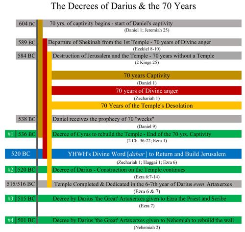 divine-word-70-yrs500